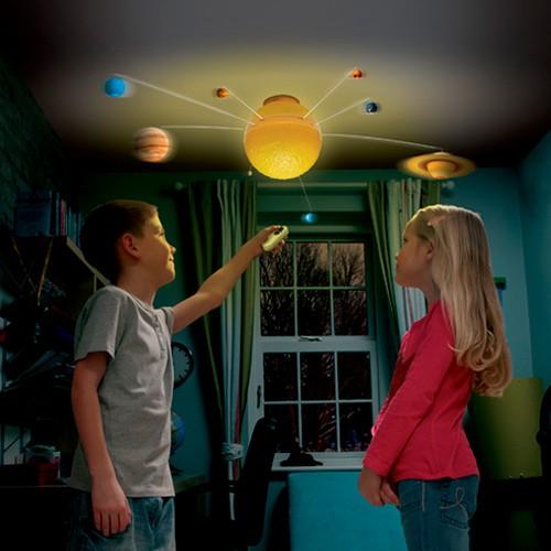 Sistema solar iluminado (6+)