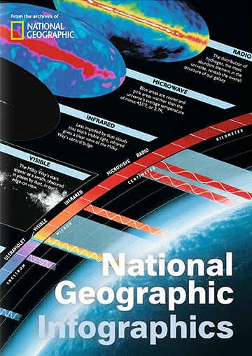 National Geographic...