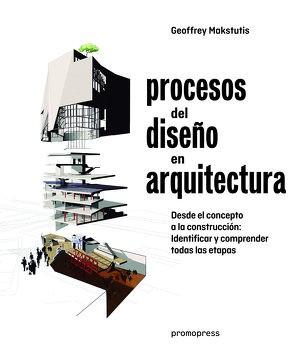 Procesos del diseño en...