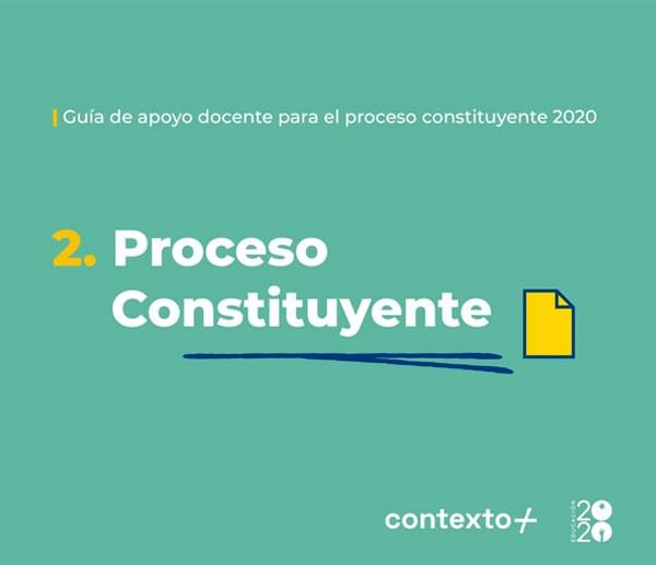 Proceso constituyente (Guía...