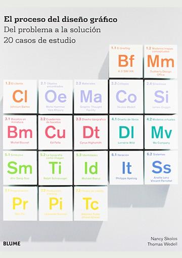 Proceso Del Diseño Grafico, El